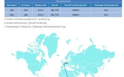 Flight emissions