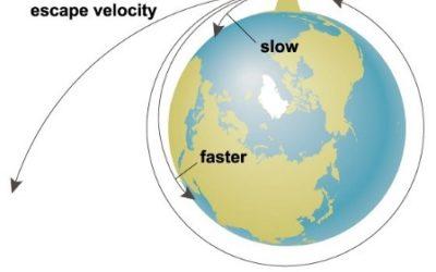 Remote work escape velocity